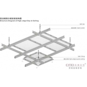 Installation of high-edge clip in ceiling tiles