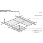 Installation of clip in ceiling panels