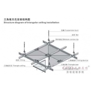 Installation of triangle ceiling panels